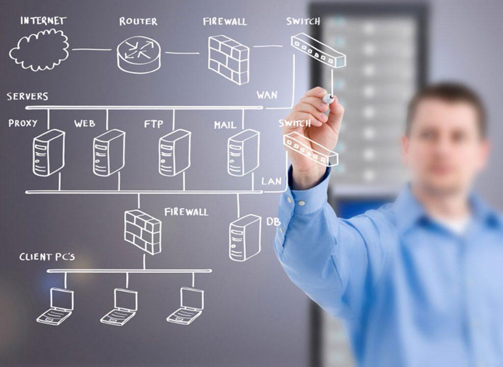 Цель использования мониторинга ИТ инфраструктуры